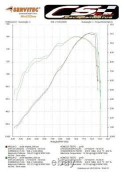 Kawasaki Ninja ZX-10R 2011-15 CS Racing Slip-on Decat Exhaust (+1.3hp)